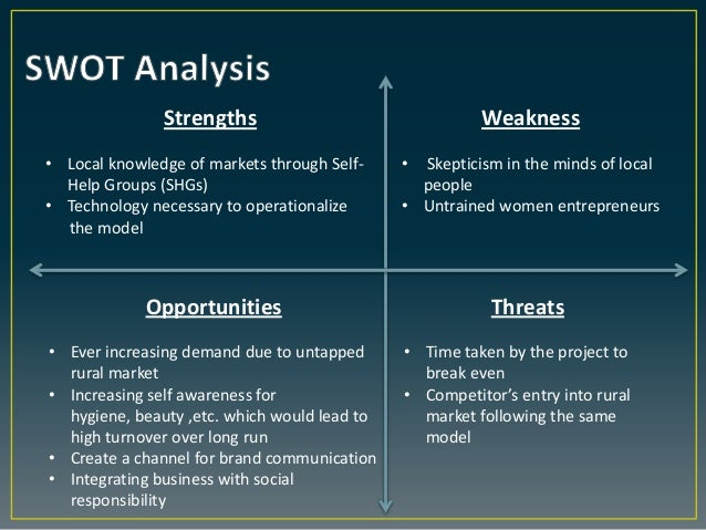customer needs and wants analysis