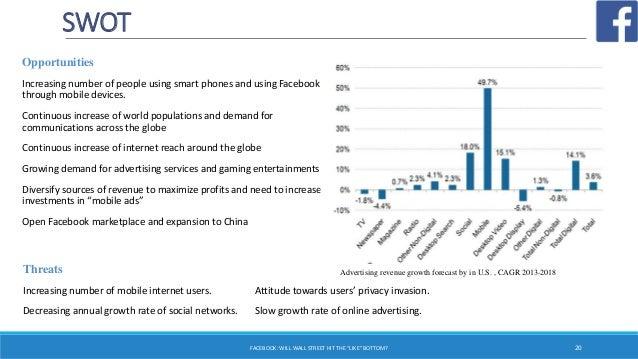 Social media industry analysis essays