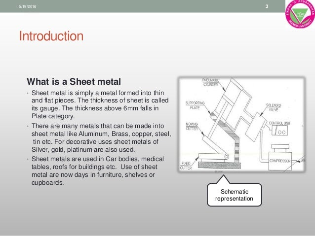 Pneumatic Sheet Metal Cutter Engg Report