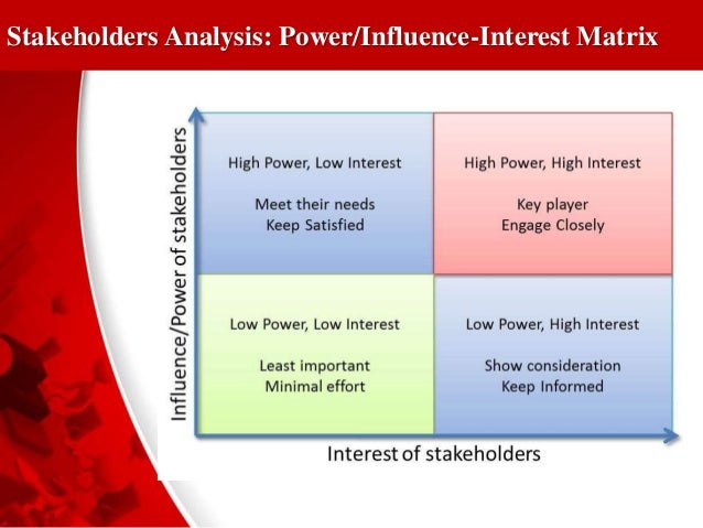 "conflict of interest with different stakeholders essay (""business ethics: conflict of interest essay net/business/329815-business-ethics-conflict-of-interest how different stakeholders."