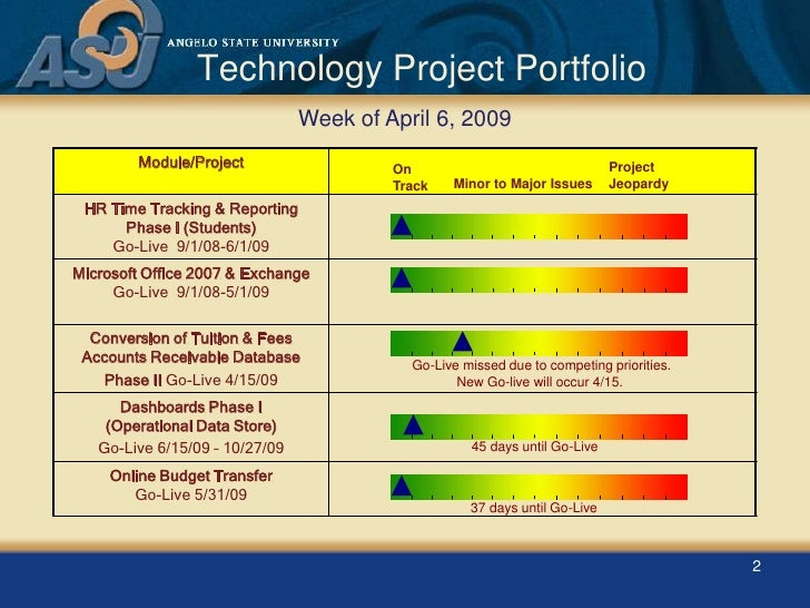 asu it project status update 4 9 2009