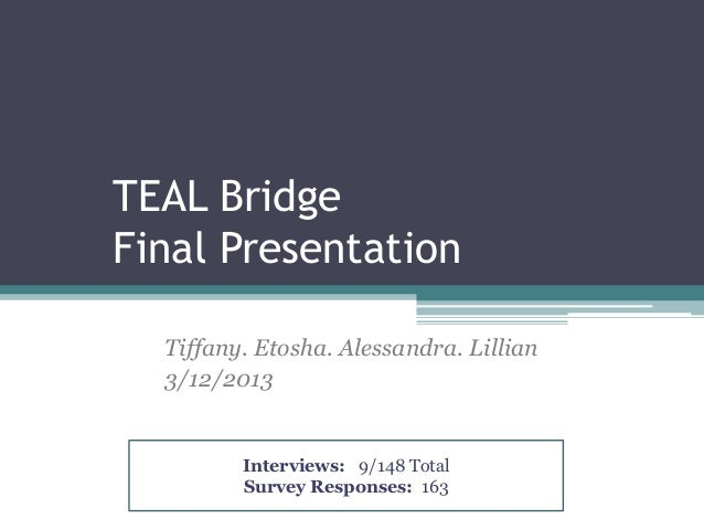 TEAL BridgeFinal Presentation  Tiffany. Etosha. Alessandra. Lillian  3/12/2013         Interviews: 9/148 Total         Sur...