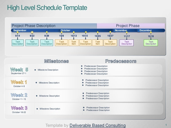 Project timeline template deliverable based consulting for High level project plan template ppt