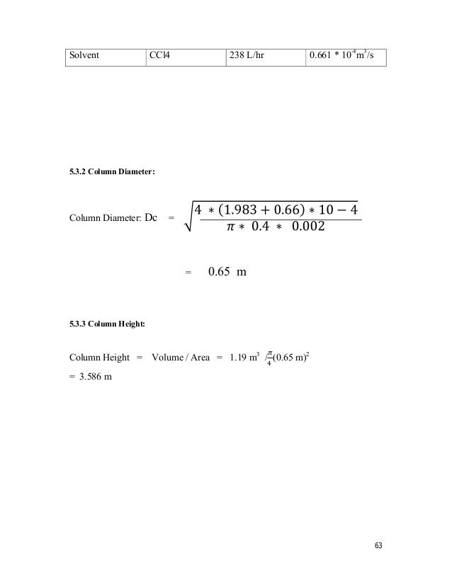 solvent thesis