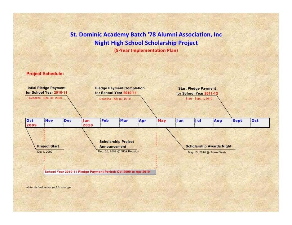 St.DominicAcademyBatch'78AlumniAssociation,Inc                                        NightHighSchoolScholarship...