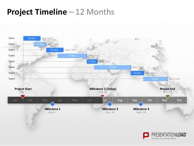 Powerpoint Timeline Template - Project timeline powerpoint template