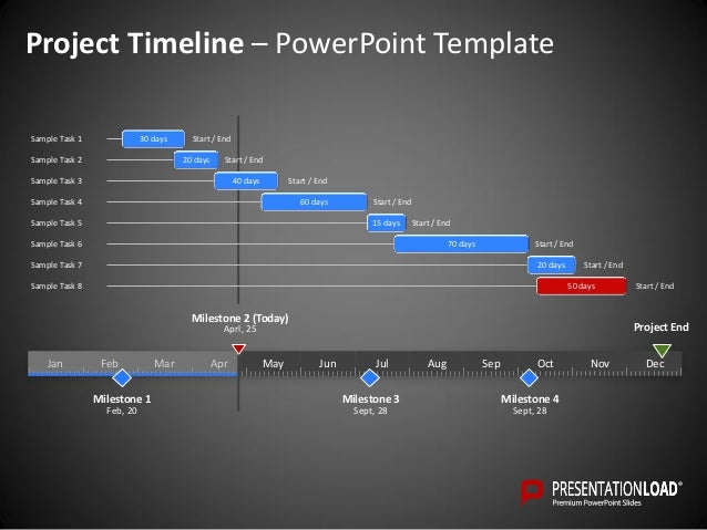 Powerpoint timeline template 3 project timeline powerpoint template toneelgroepblik Choice Image