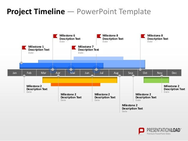 Powerpoint timeline template for Timeline template in powerpoint 2010