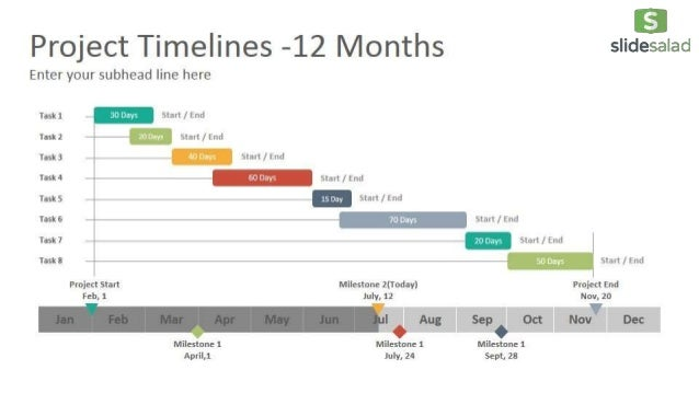 project timelines