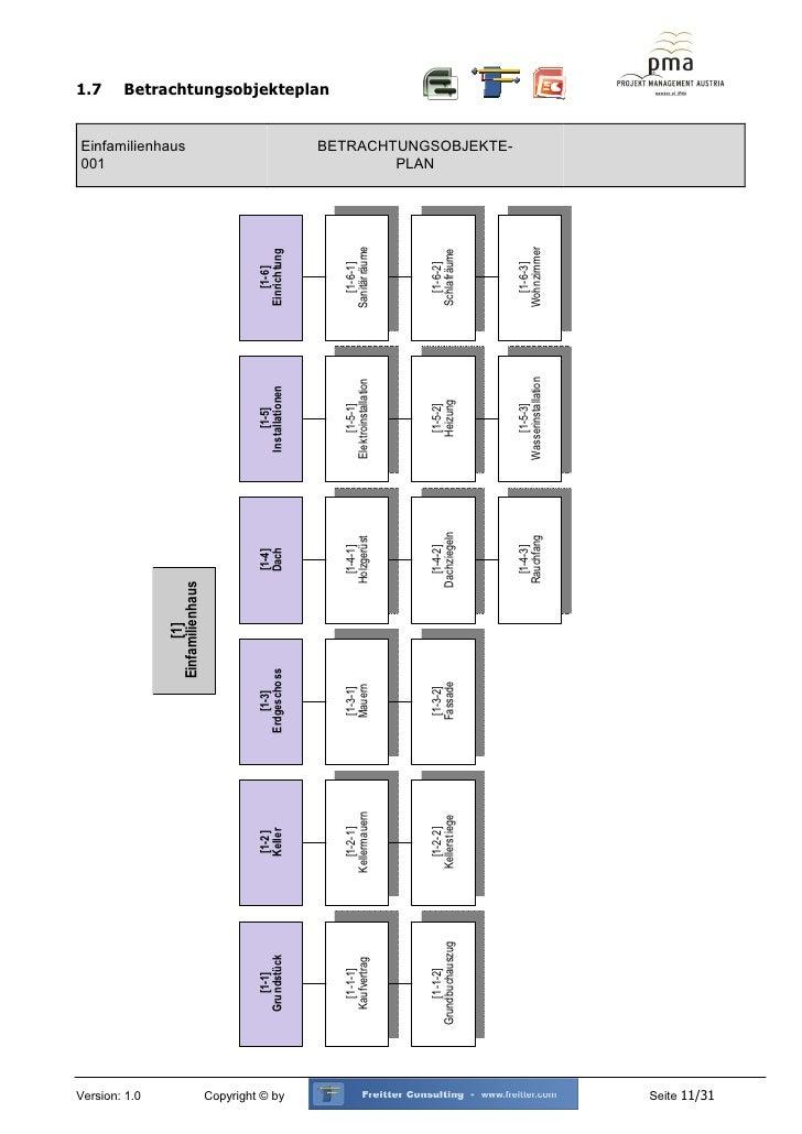 Bauzeitenplan Einfamilienhaus muster projekthandbuch einfamilienhaus