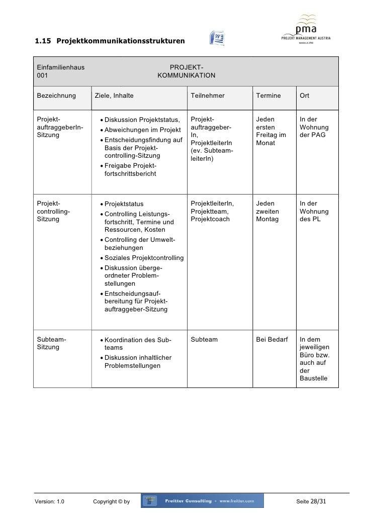 Ausgezeichnet Projekt Sicherheitsplan Vorlage Zeitgenössisch ...
