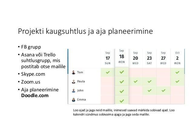 Projekti kaugsuhtlus jaaja planeerimine • FBgrupp • Asanavõi Trello suhtlusgrupp,mis postitab otse mailile • Skype.co...
