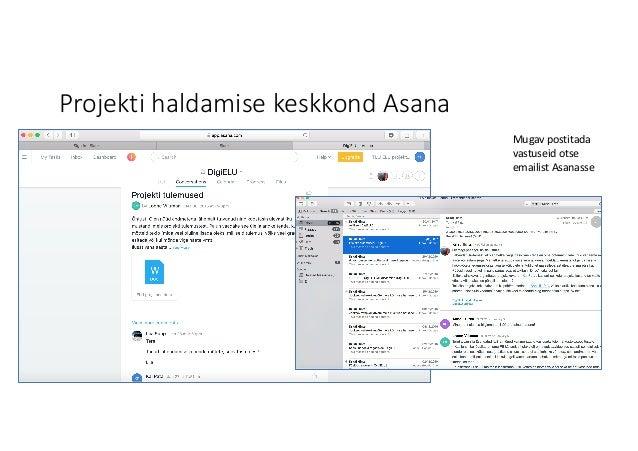 Projekti haldamise keskkond Asana Mugav postitada vastuseid otse emailist Asanasse