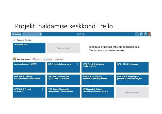 Projekti haldamise keskkond Trello Saabluua erinevaid tahvleid töögruppidele ülesannete koordineerimiseks.