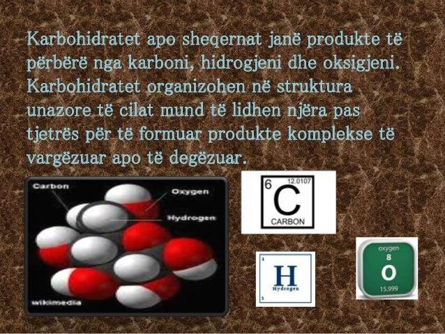 . . Karbohidratet apo sheqernat janë produkte të përbërë nga karboni, hidrogjeni dhe oksigjeni. Karbohidratet organizohen ...