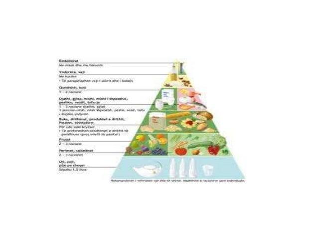 . • Karbohidratet me indeks glikemik të lartë edhe pse mund të jenë disa karbohidrate të përbëra (si patatet e pjekura dhe...