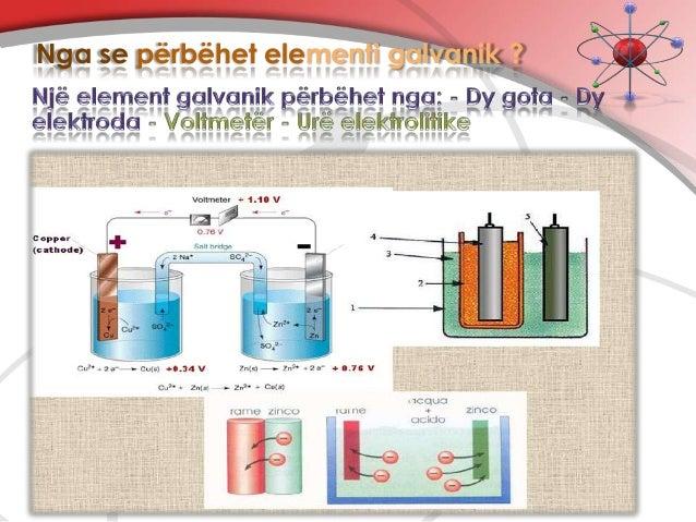 Elementi galvanik përdoret për : prodhimin e baterive te ndryshme,energjise elektrike dhe prodhimin e akumulatoreve. • Ele...