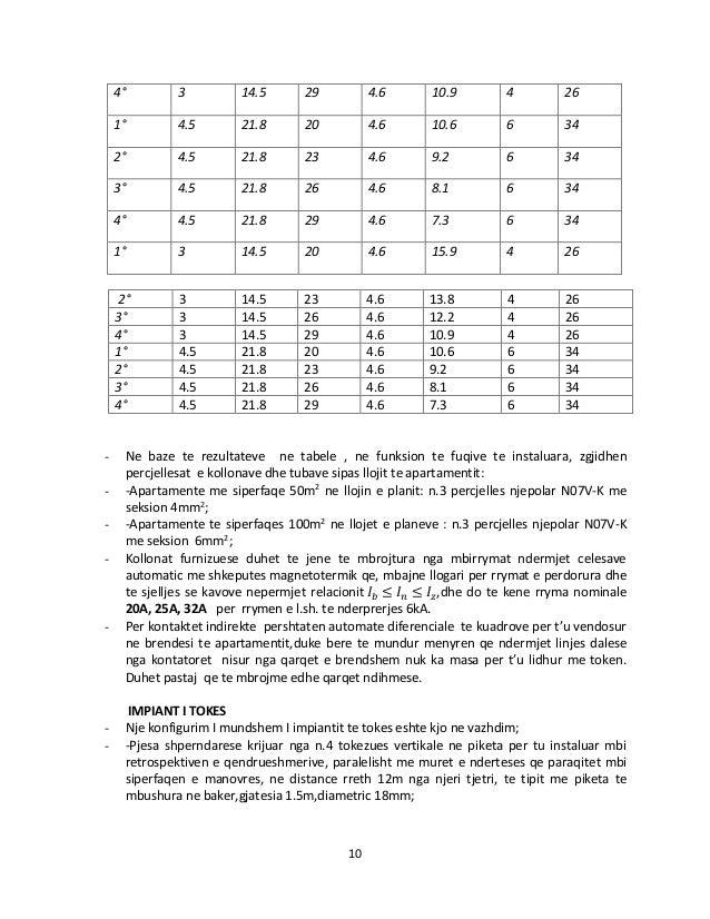 10 4° 3 14.5 29 4.6 10.9 4 26 1° 4.5 21.8 20 4.6 10.6 6 34 2° 4.5 21.8 23 4.6 9.2 6 34 3° 4.5 21.8 26 4.6 8.1 6 34 4° 4.5 ...