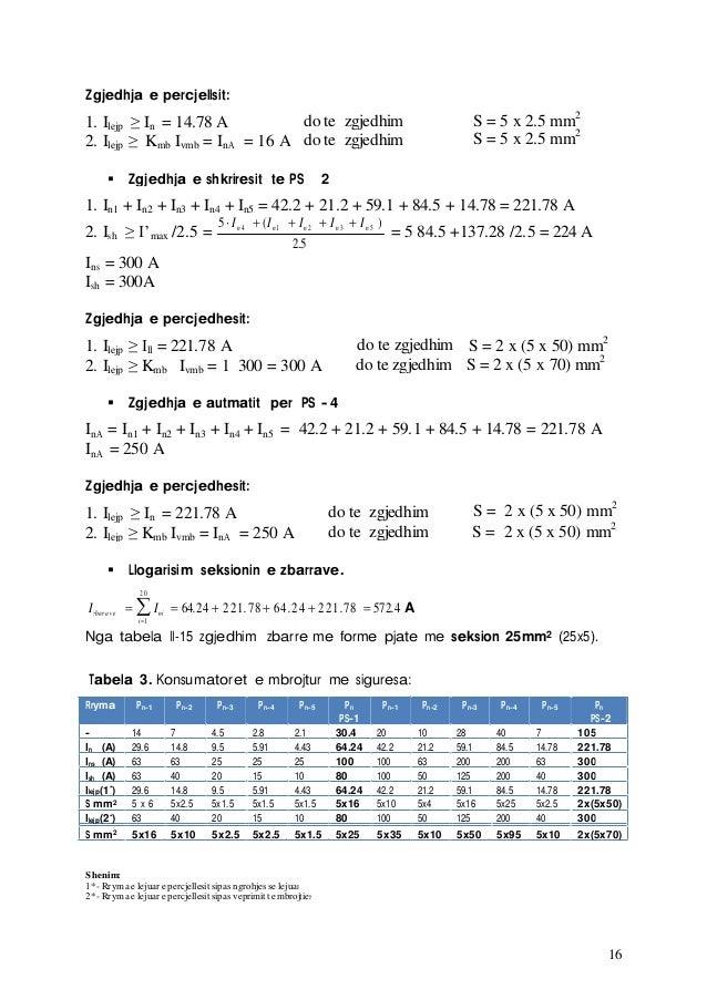 16 Zgjedhja e percjellsit: 1. Ilejp ≥ In = 14.78 A do te zgjedhim S = 5 x 2.5 mm2 2. Ilejp ≥ Kmb Ivmb = InA = 16 A do te z...