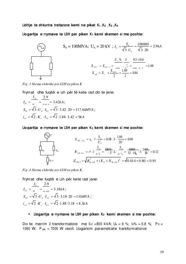 19 Lidhje te shkurtra trefazore kemi ne pikat K1 ,K2 , K3 ,K4 Llogaritja e rrymave te LSH per piken K1 kemi skemen si me p...