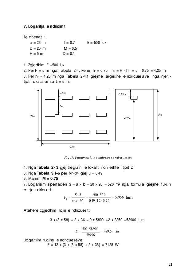 21 7. Llogaritja e ndricimit Te dhenat : a = 26 m T = 0.7 E = 500 lux b = 20 m M = 0.5 H = 5 m D = 0.1 1. Zgjedhim E =500 ...