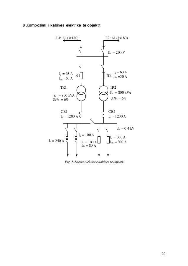 22 8 .Kompozimi i kabines elektrike te objektit TR1 TR2 S1 S2 Sn = 800 kVA In = 63 A Ish =50 A Un = 20 kV Uk% = 6% Un = 0....