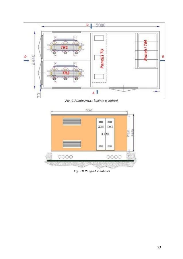 23 Fig .9.Planimetria e kabines te objektit Fig .10.Pamja A e kabines