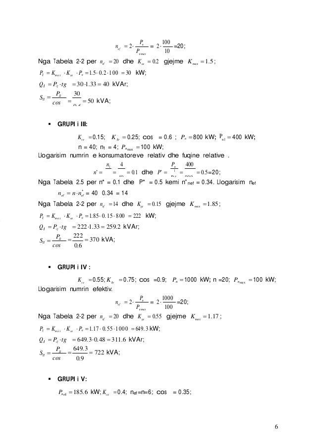 6 n max P P 10 nef 2 n = 2 100 =20; Nga Tabela 2-2 per nef 20 dhe Kça 0.2 gjejme Kmax 1.5; l nPl Kma x  Kça ...