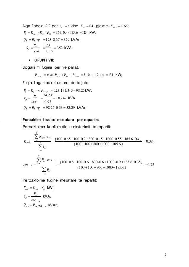 7 Nga Tabela 2-2 per nef 6 dhe Kça 0.4 gjejme Kmax 1.66 ; l nPl Kma x  Kça  Pek 1.66 0.4185.6 123 kW; l lQl ...