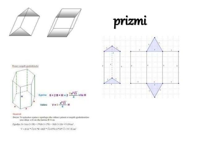 Trupat Gjeometrik Sfera