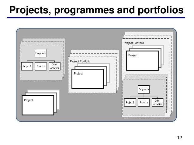 Projects, programmes and portfolios                                                       Portfolio                       ...