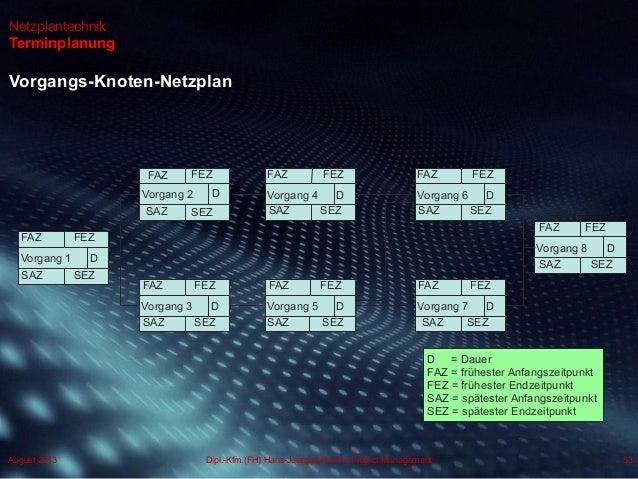 projektstrukturplan netzplantechnik. Black Bedroom Furniture Sets. Home Design Ideas