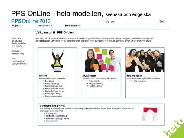 C o p y ri g h t 2 0 1 1 Ti e t o P P S PPS OnLine - hela modellen, svenska och engelska