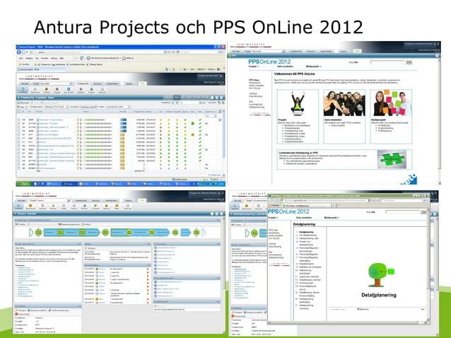 Antura Projects och PPS OnLine 2012