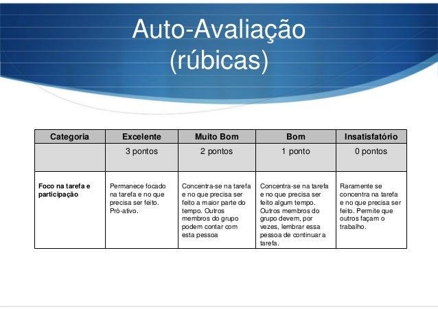 Auto-Avaliação (rúbicas) Categoria Excelente Muito Bom Bom Insatisfatório 3 pontos 2 pontos 1 ponto 0 pontos Foco na taref...