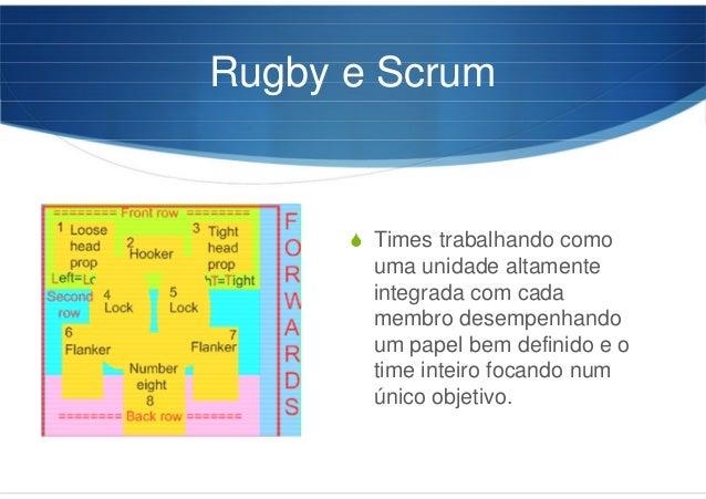 Rugby e Scrum Times trabalhando como uma unidade altamente integrada com cada membro desempenhando um papel bem definido e...