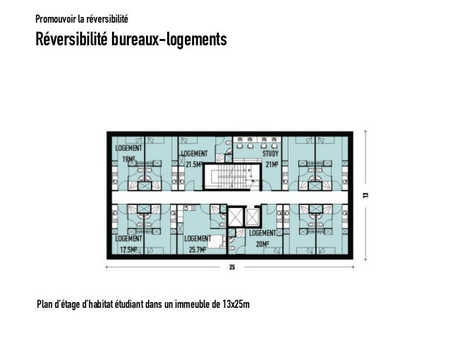 Il t total pr sentation du 8sept 2014 for Immeuble bureau plan
