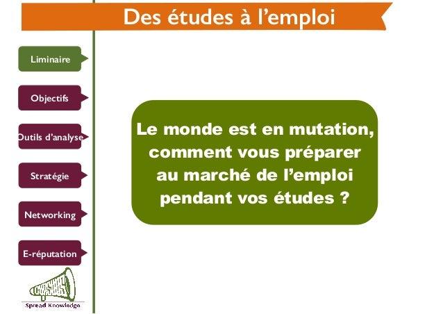 Objectifs Liminaire Outils d'analyse Networking Stratégie E-réputation Des études à l'emploi Le monde est en mutation, com...