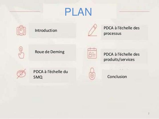 PLAN Introduction Roue de Deming PDCA à l'échelle du SMQ PDCA à l'échelle des processus PDCA à l'échelle des produits/serv...
