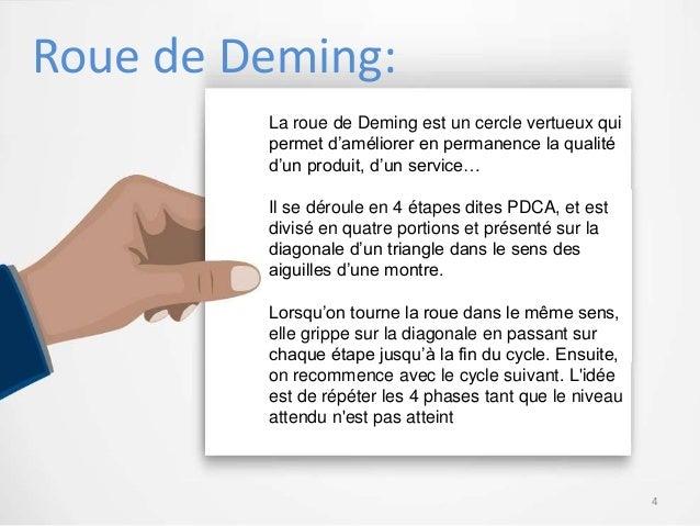 Roue de Deming: La roue de Deming est un cercle vertueux qui permet d'améliorer en permanence la qualité d'un produit, d'u...
