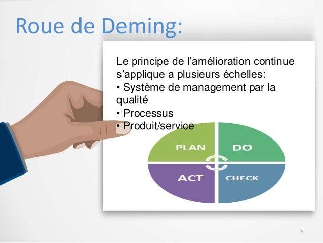 Roue de Deming: Le principe de l'amélioration continue s'applique a plusieurs échelles: • Système de management par la qua...