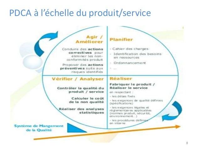 PDCA à l'échelle du produit/service 8