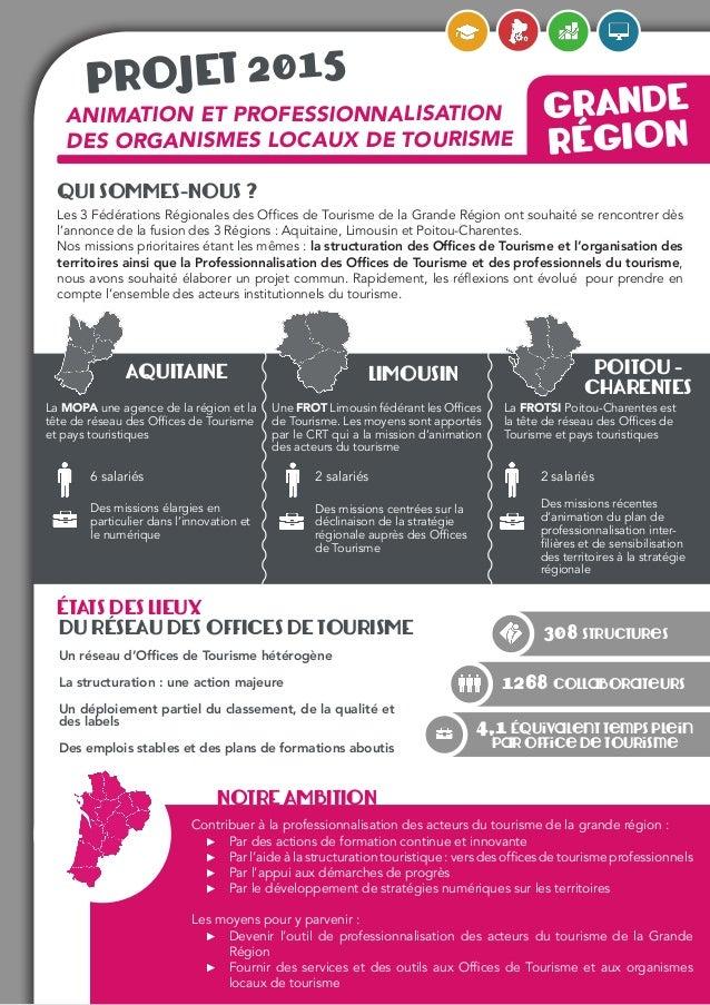 PROJET 2015 GRANDE RÉGION ANIMATION ET PROFESSIONNALISATION DES ORGANISMES LOCAUX DE TOURISME QUI SOMMES-NOUS ? Les 3 Fédé...