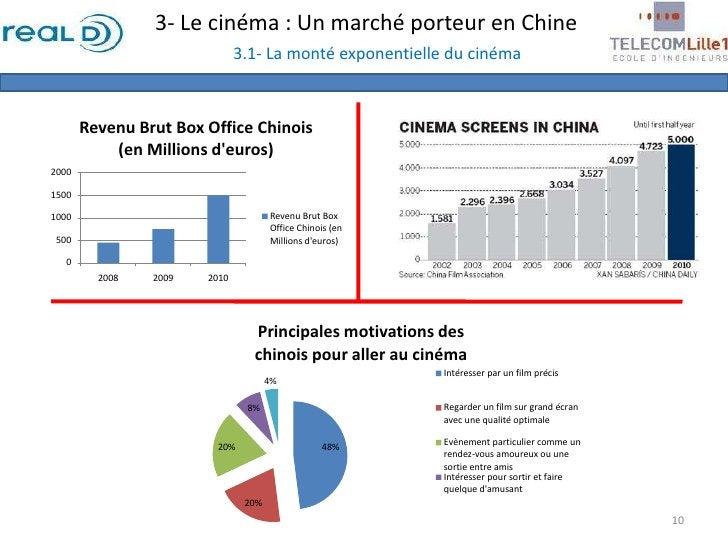 3- Le cinéma : Un marché porteur en Chine3.1- La monté exponentielle du cinéma<br />10<br />