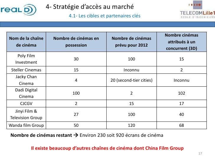 4- Stratégie d'accès au marché4.1- Les cibles et partenaires clés<br />Nombre de cinémas restant  Environ 230 soit 920 éc...
