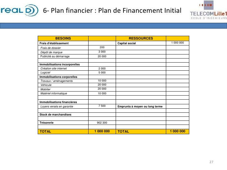 27<br />6- Plan financier : Plan de Financement Initial<br />