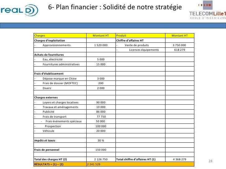 28<br />6- Plan financier : Solidité de notre stratégie <br />