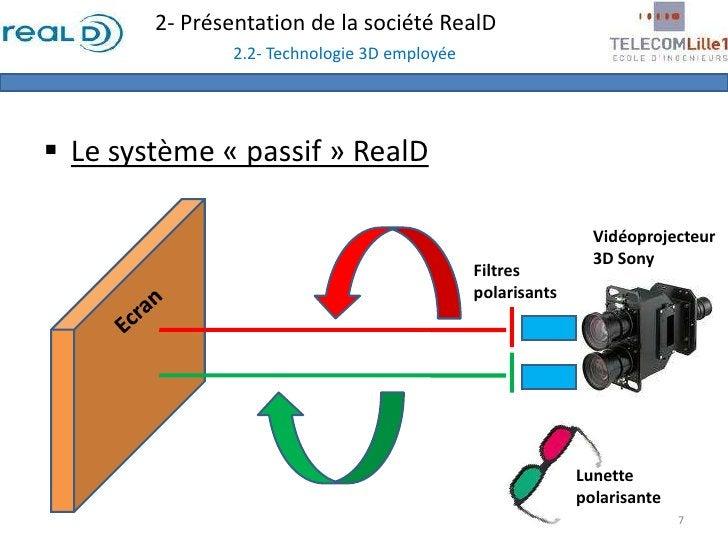 <ul><li>Le système «passif» RealD</li></ul>2- Présentation de la société RealD2.2- Technologie 3D employée<br />Vidéopro...