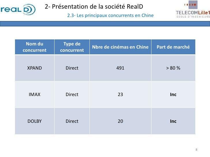 2- Présentation de la société RealD2.3- Les principaux concurrents en Chine<br />8<br />