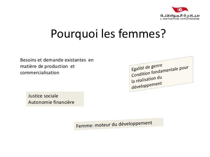 Pourquoi les femmes?Besoins et demande existantes enmatière de production etcommercialisation   Justice sociale   Autonomi...